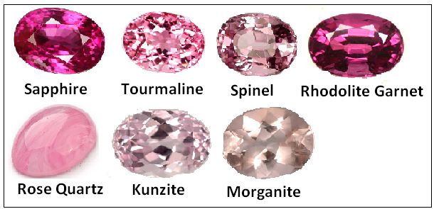 gemstone by color